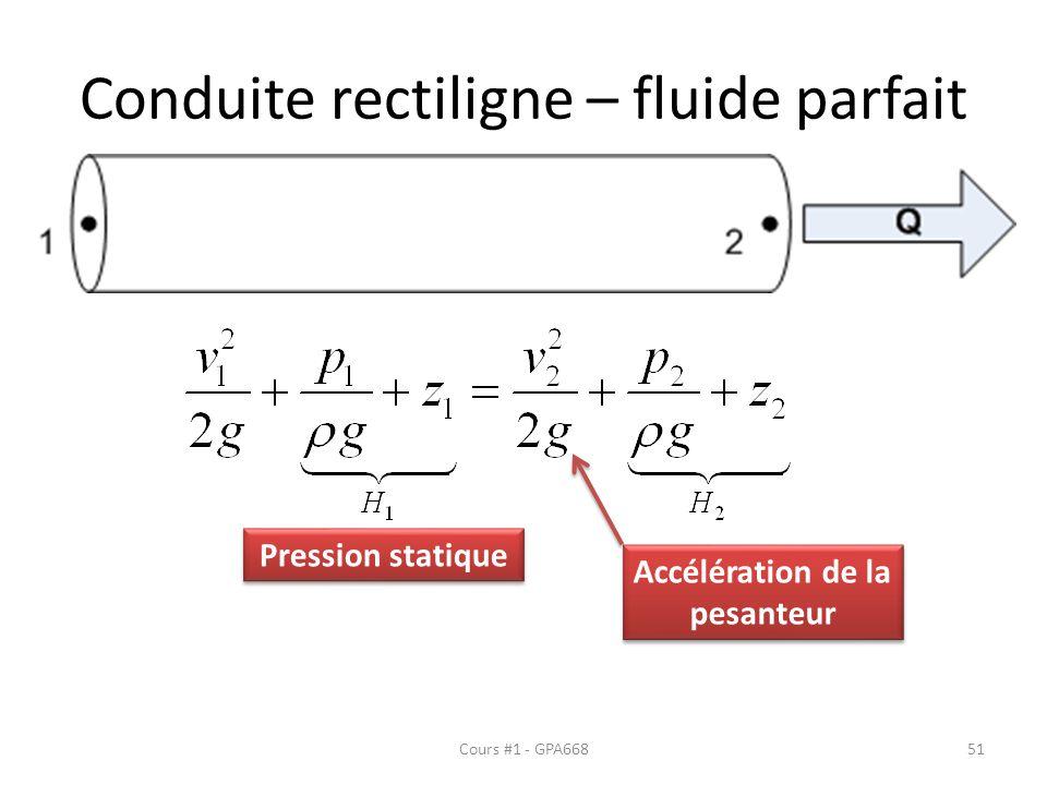 Conduite rectiligne – fluide parfait