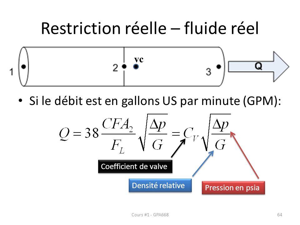 Restriction réelle – fluide réel