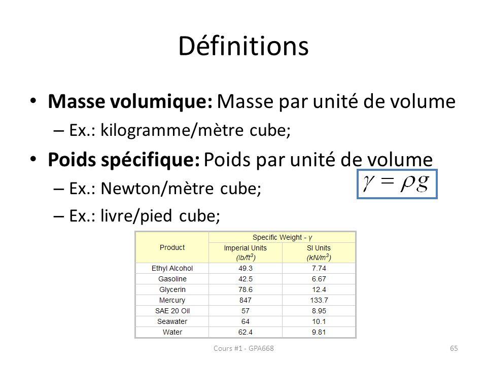 Définitions Masse volumique: Masse par unité de volume