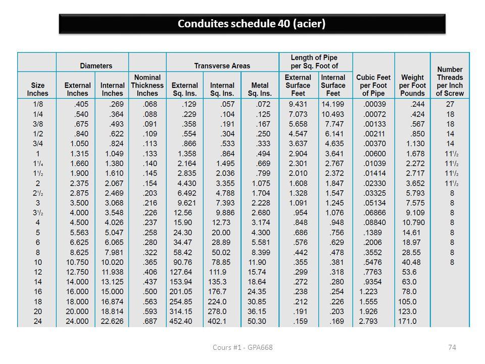 Conduites schedule 40 (acier)