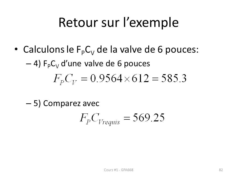 Retour sur l'exemple Calculons le FPCV de la valve de 6 pouces: