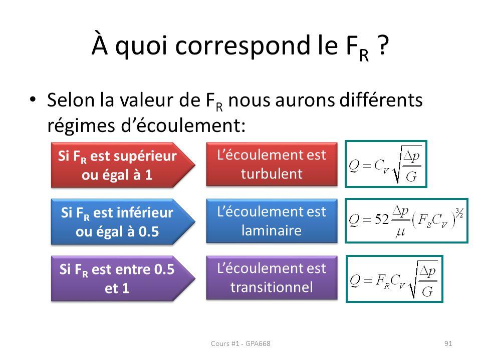 Si FR est supérieur ou égal à 1 Si FR est inférieur ou égal à 0.5