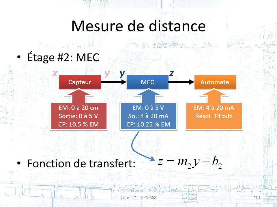 Mesure de distance Étage #2: MEC Fonction de transfert: x y y z