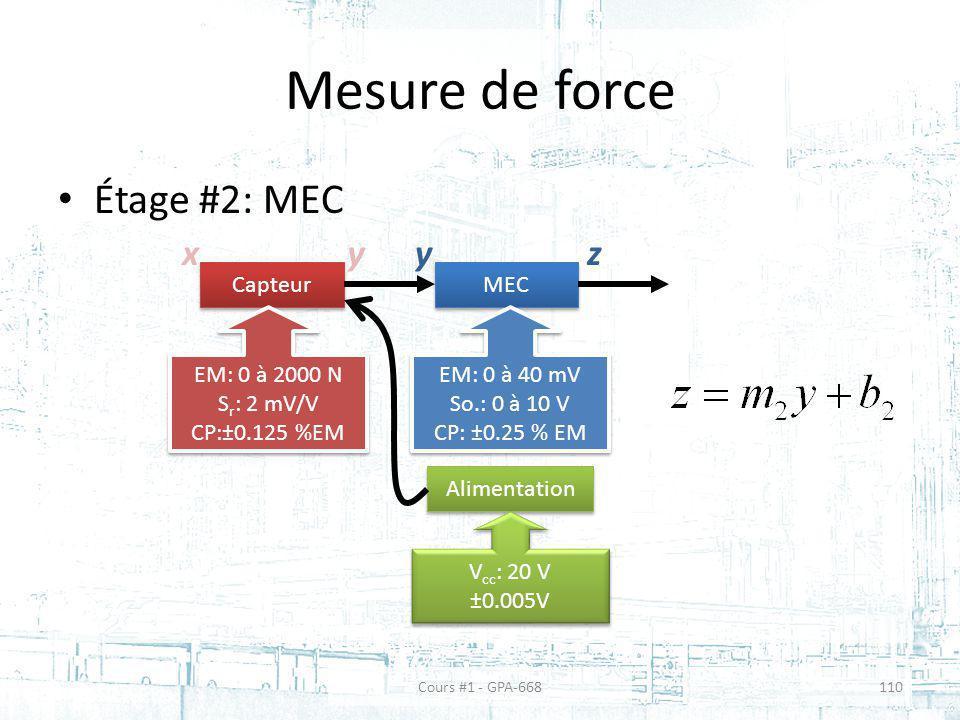 Mesure de force Étage #2: MEC x y y z Capteur MEC EM: 0 à 2000 N