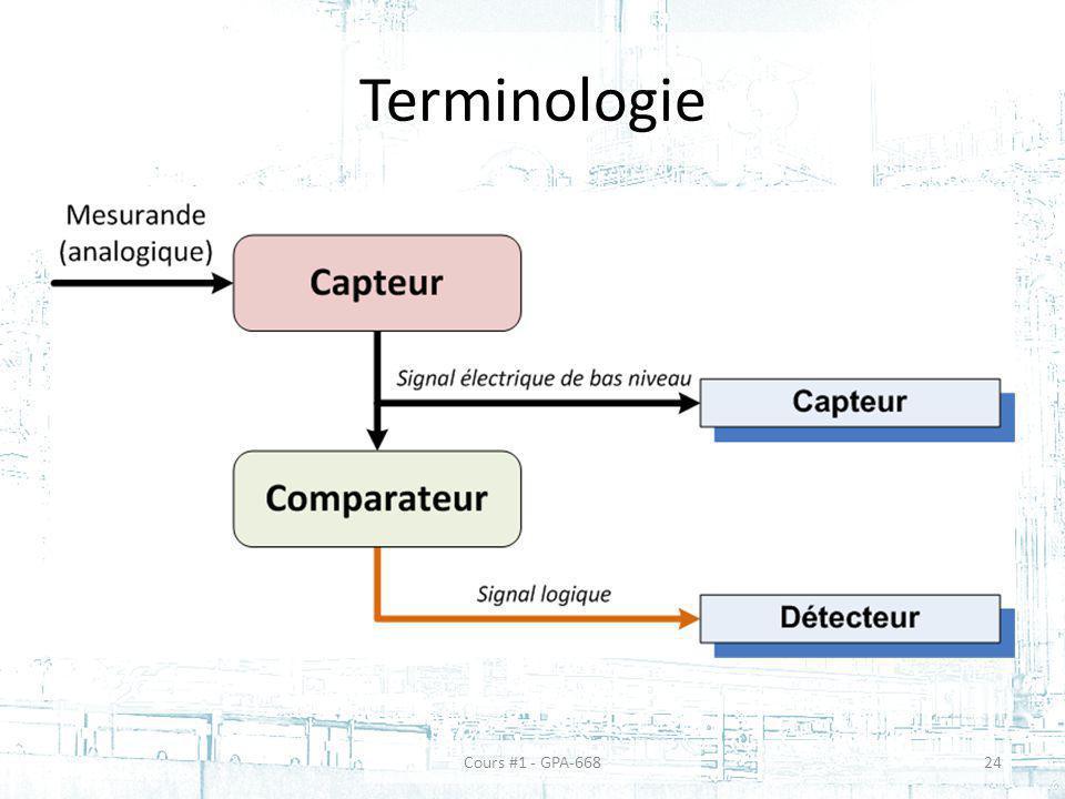 Terminologie Cours #1 - GPA-668