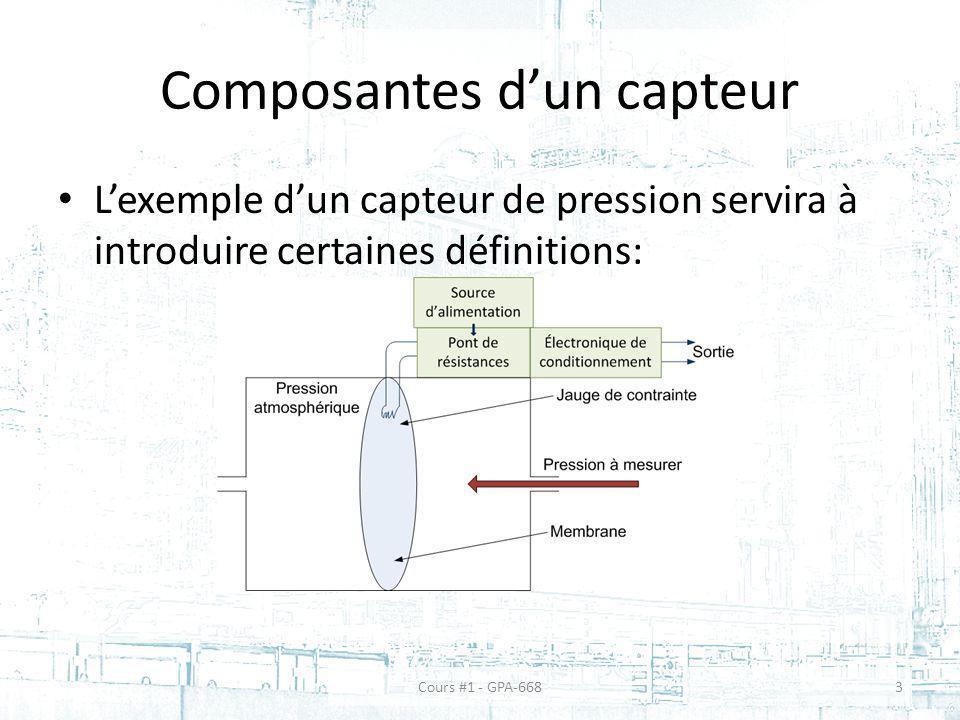 Composantes d'un capteur
