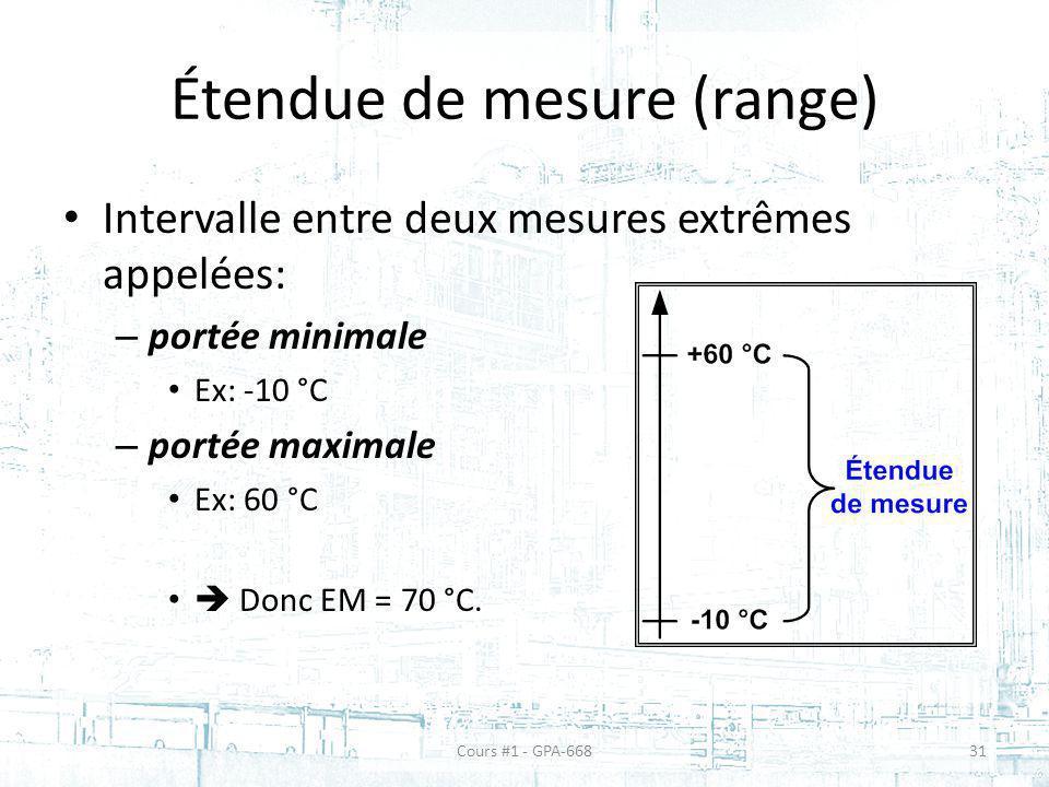 Étendue de mesure (range)