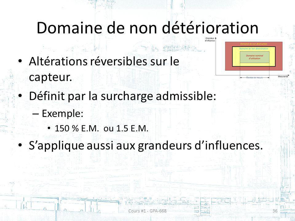 Domaine de non détérioration