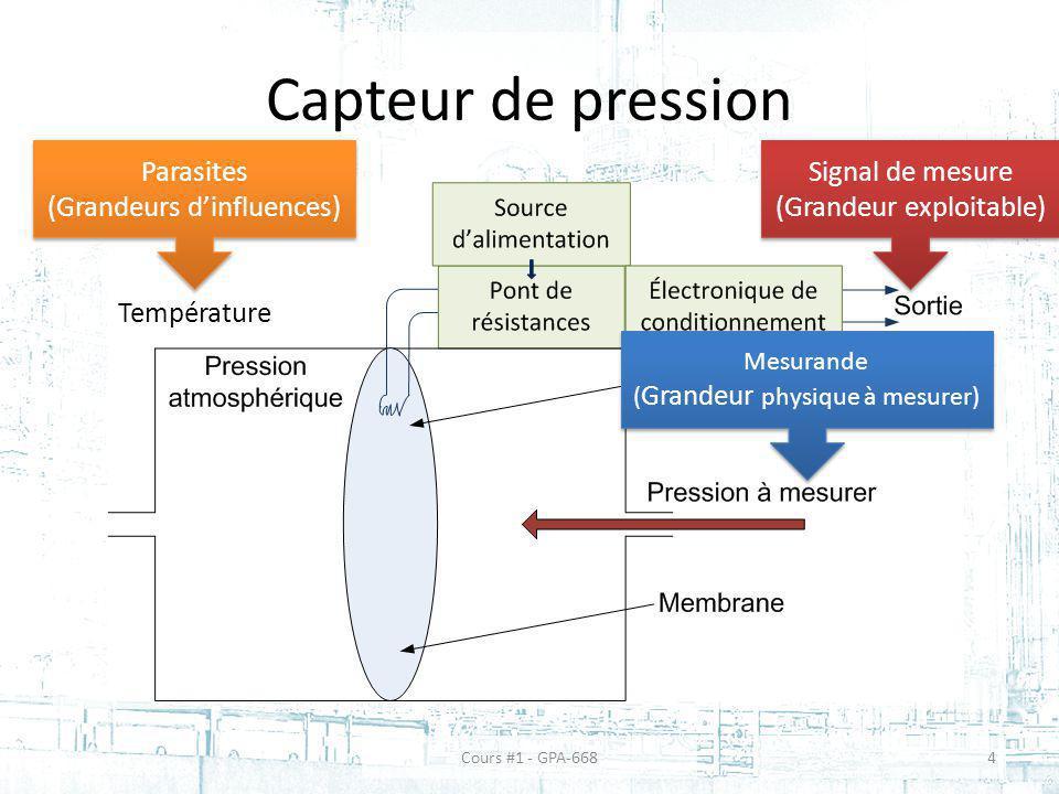 Capteur de pression Parasites (Grandeurs d'influences)