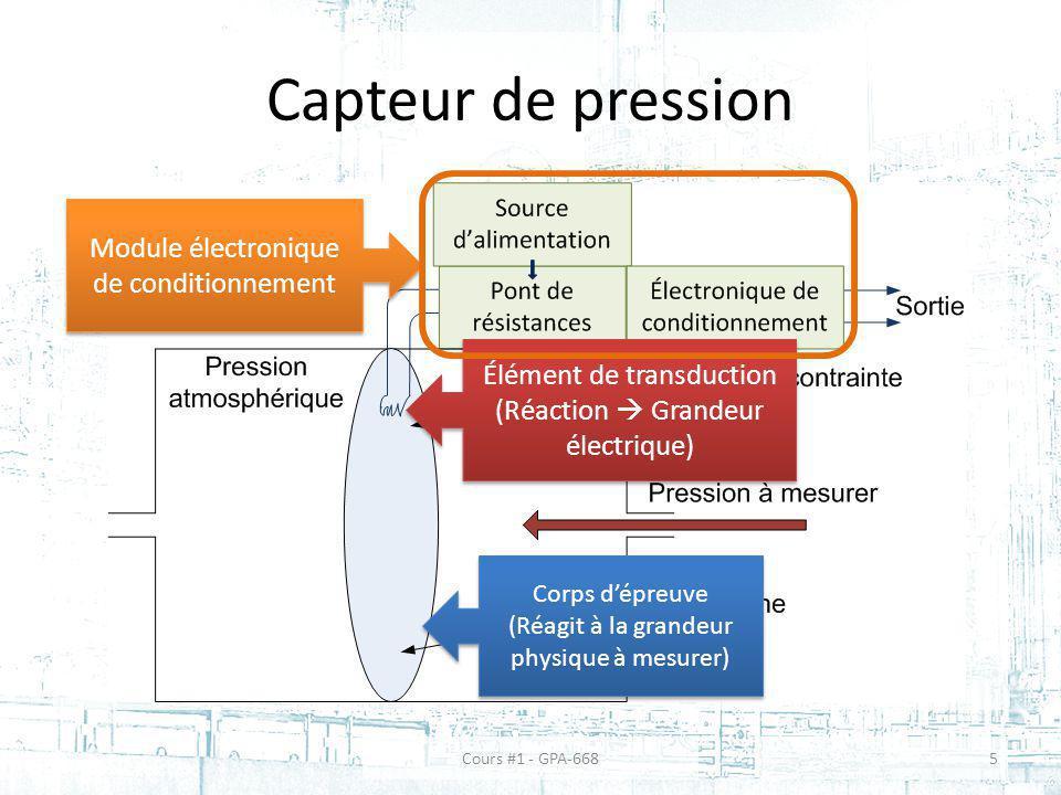 Capteur de pression Module électronique de conditionnement