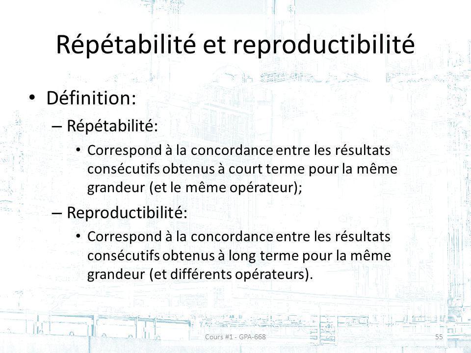 Répétabilité et reproductibilité