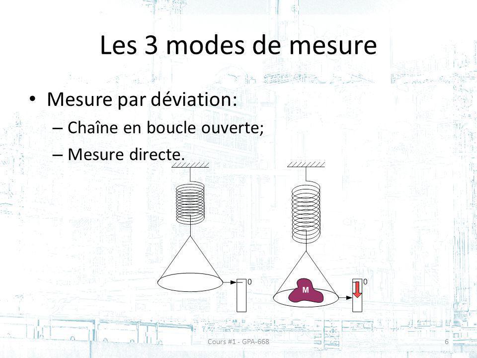 Les 3 modes de mesure Mesure par déviation: Chaîne en boucle ouverte;