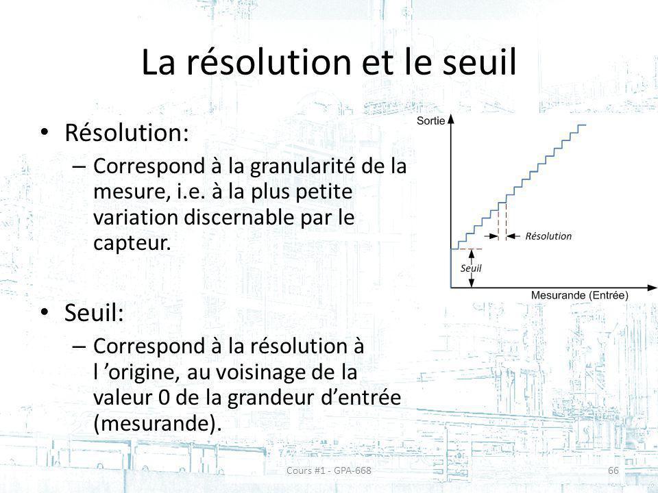 La résolution et le seuil