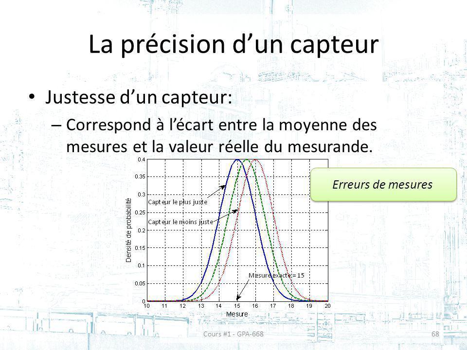 La précision d'un capteur