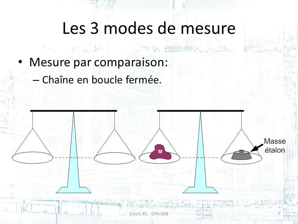 Les 3 modes de mesure Mesure par comparaison: Chaîne en boucle fermée.
