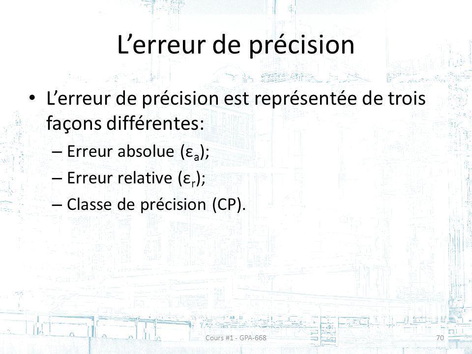 L'erreur de précision L'erreur de précision est représentée de trois façons différentes: Erreur absolue (εa);