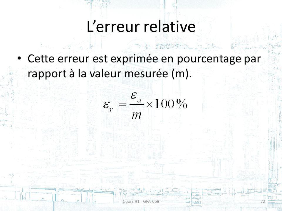 L'erreur relative Cette erreur est exprimée en pourcentage par rapport à la valeur mesurée (m).