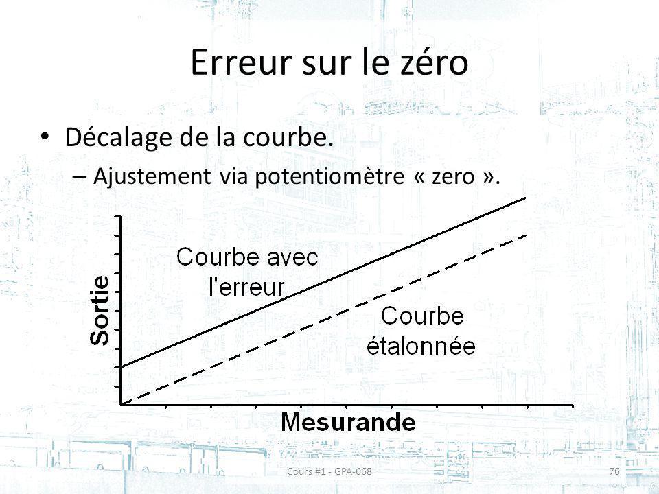 Erreur sur le zéro Décalage de la courbe.