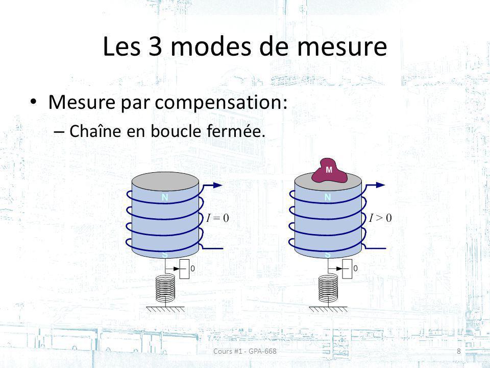 Les 3 modes de mesure Mesure par compensation: