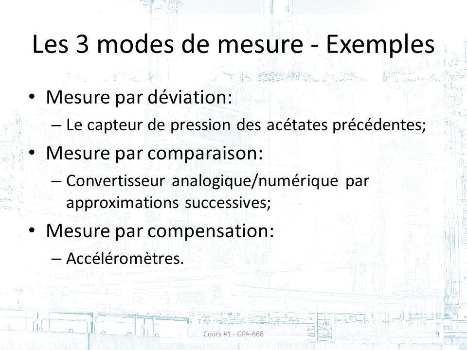 Les 3 modes de mesure - Exemples