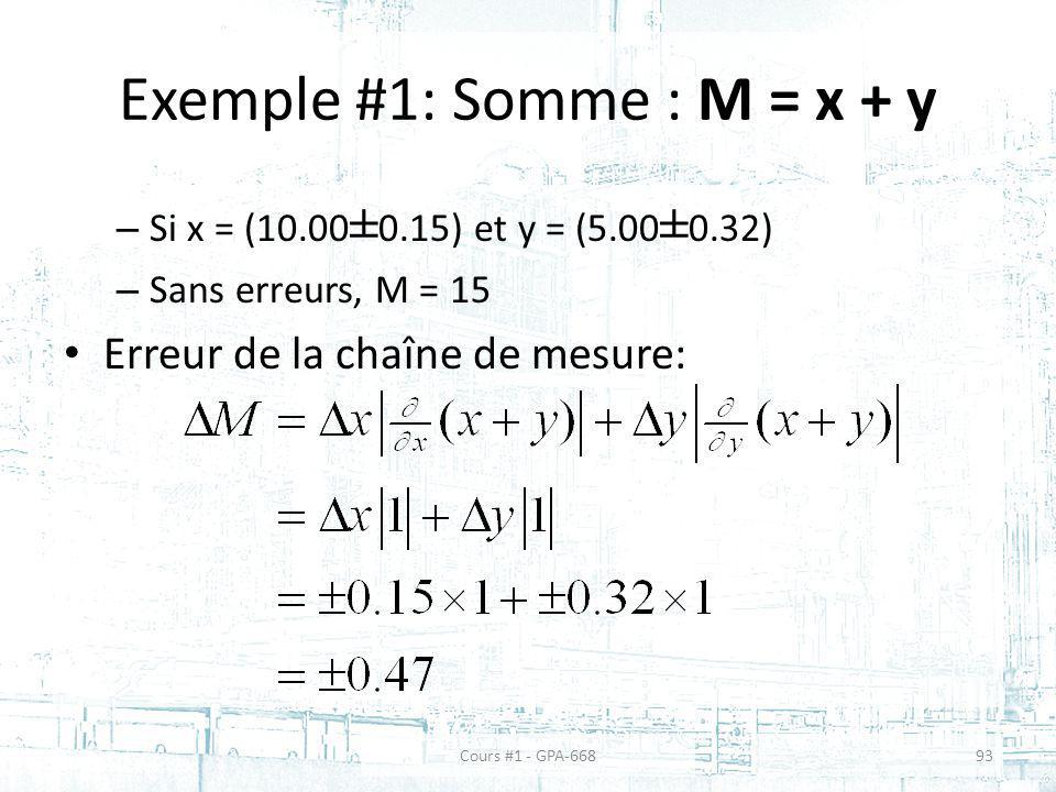 Exemple #1: Somme : M = x + y