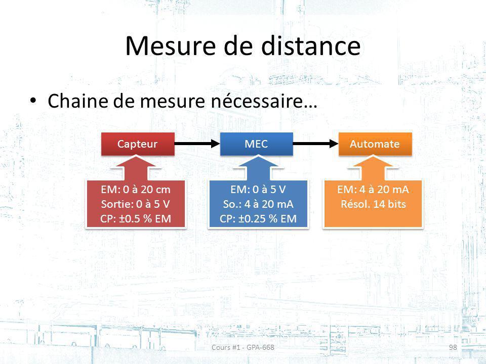Mesure de distance Chaine de mesure nécessaire… Capteur MEC Automate