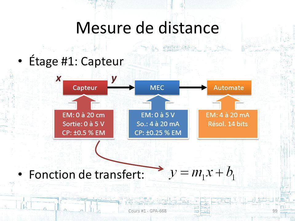 Mesure de distance Étage #1: Capteur Fonction de transfert: x y