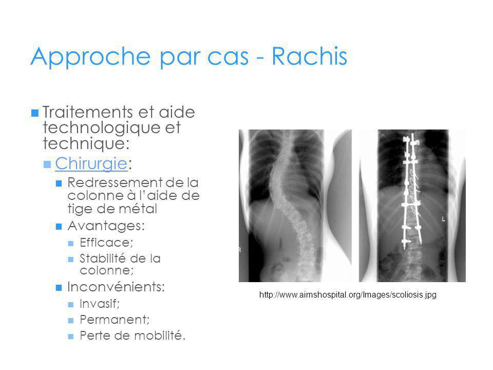 Approche par cas - Rachis