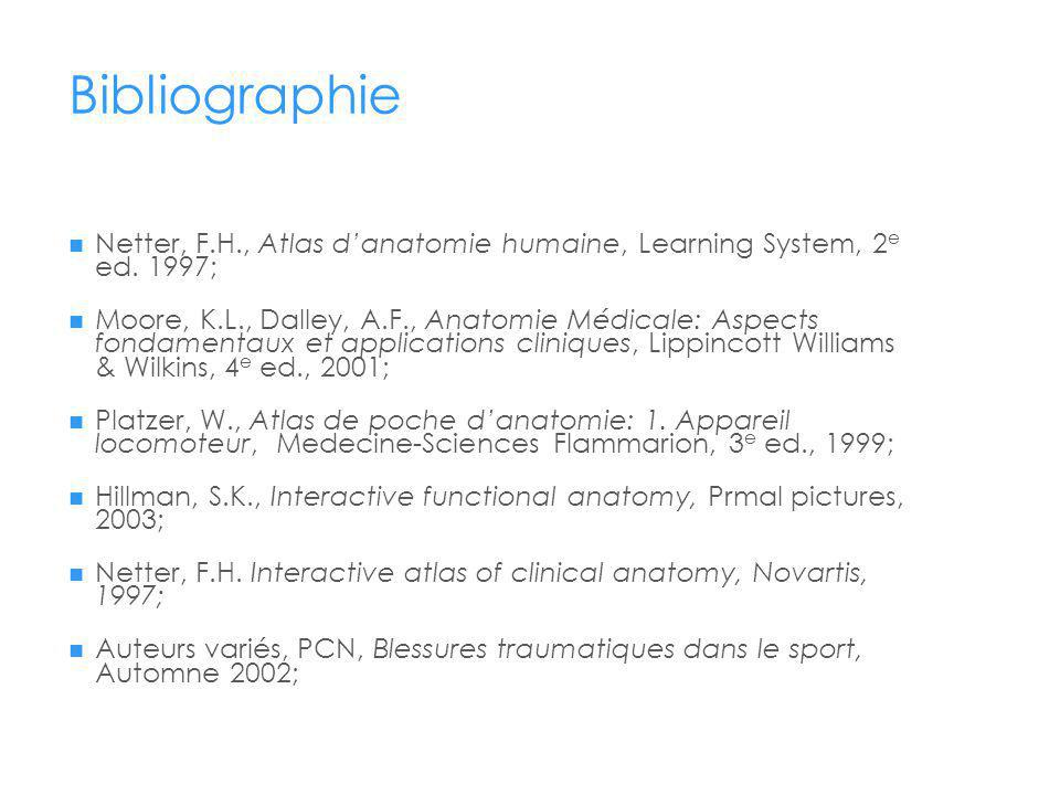 Bibliographie Netter, F.H., Atlas d'anatomie humaine, Learning System, 2e ed. 1997;