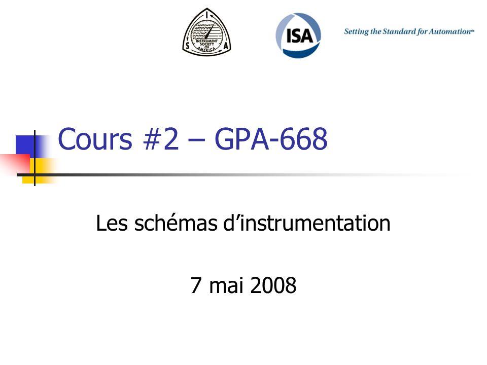 Les schémas d'instrumentation 7 mai 2008