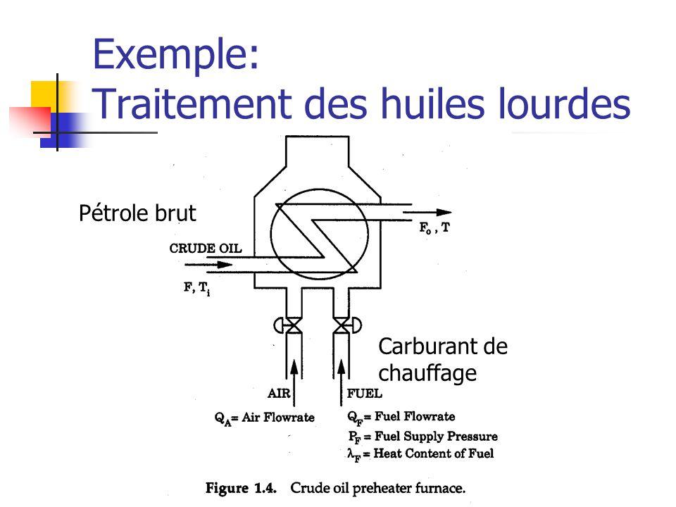 Exemple: Traitement des huiles lourdes