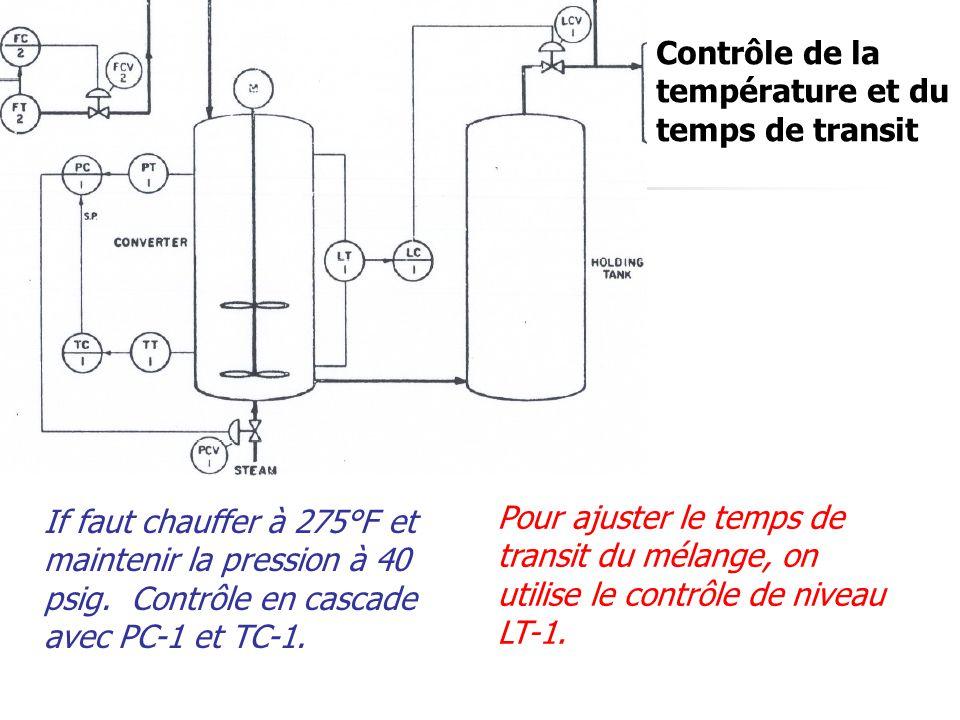Contrôle de la température et du temps de transit
