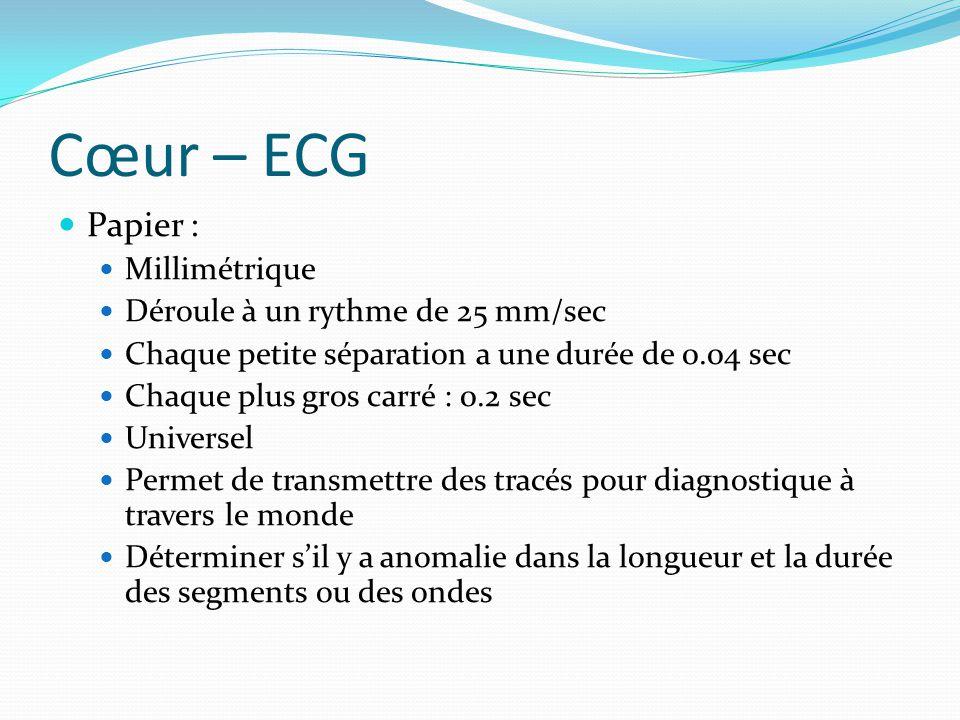 Cœur – ECG Papier : Millimétrique Déroule à un rythme de 25 mm/sec