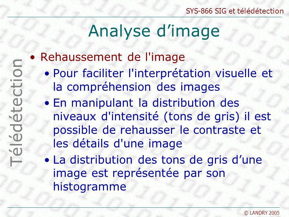 Analyse d'image Télédétection Rehaussement de l image