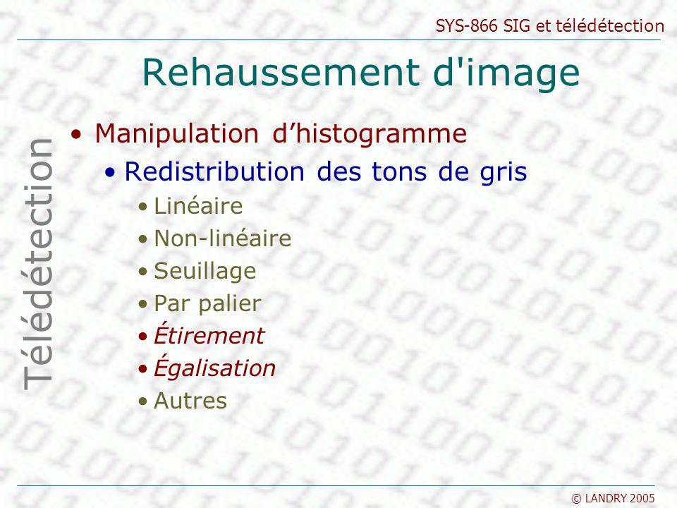 Rehaussement d image Télédétection Manipulation d'histogramme