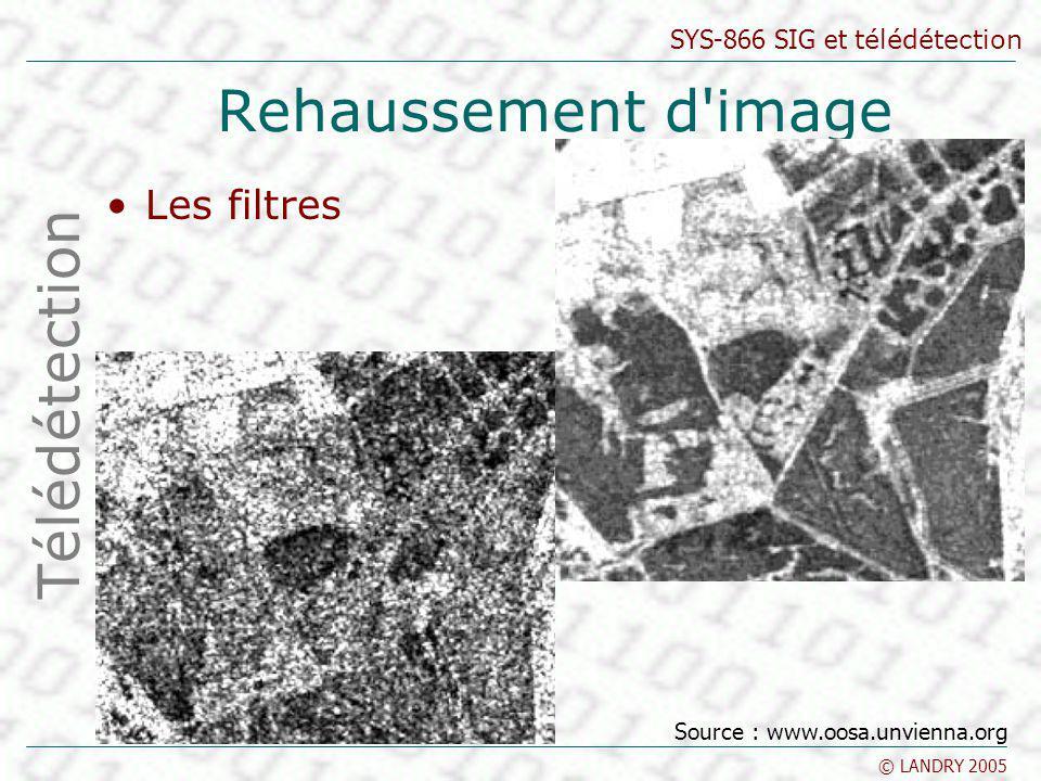 Rehaussement d image Télédétection Les filtres