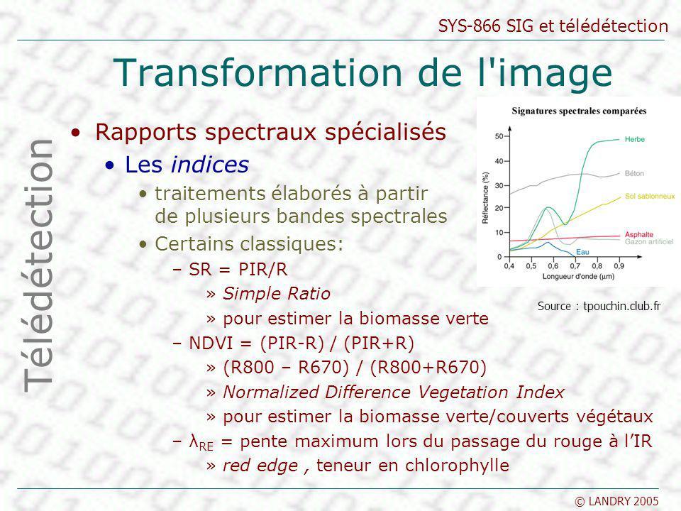 Transformation de l image