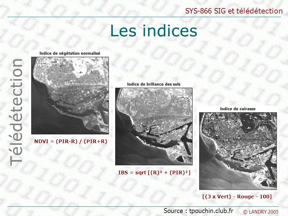 Les indices Télédétection Source : tpouchin.club.fr