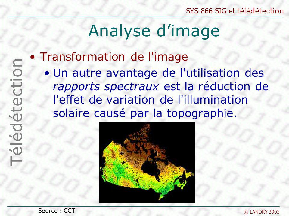 Analyse d'image Télédétection Transformation de l image