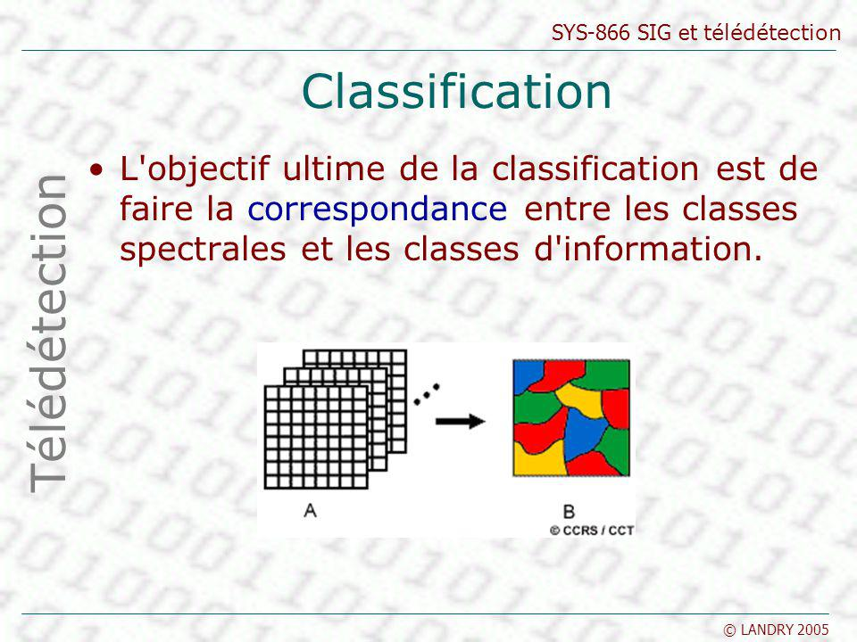 Classification Télédétection