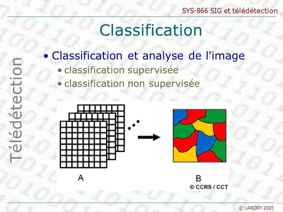 Classification Télédétection Classification et analyse de l image
