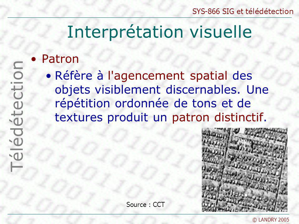 Interprétation visuelle