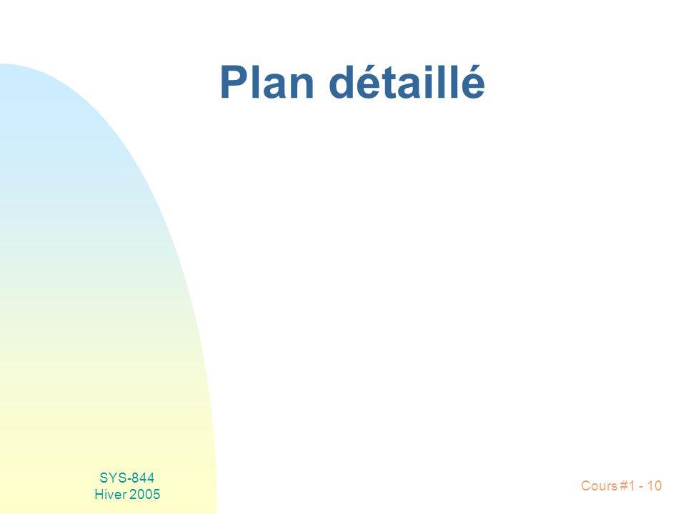 Plan détaillé