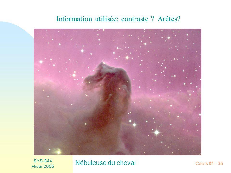 Information utilisée: contraste Arêtes