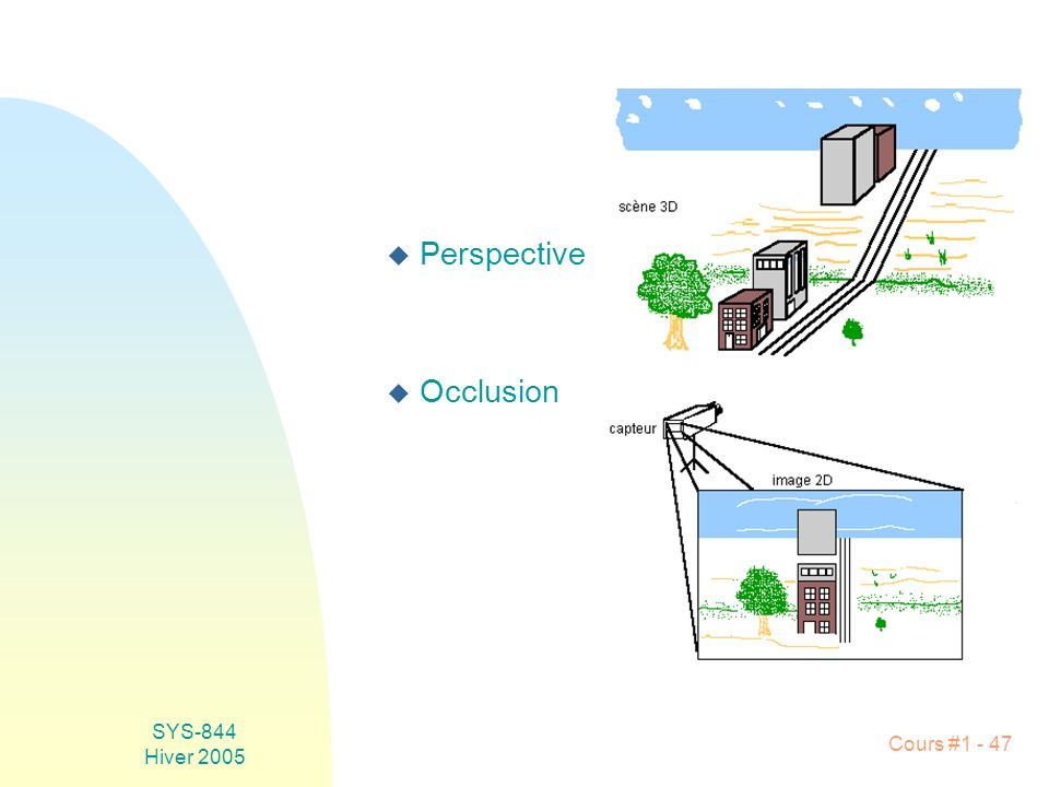Perspective Occlusion