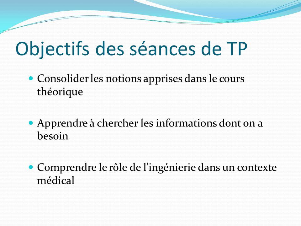 Objectifs des séances de TP