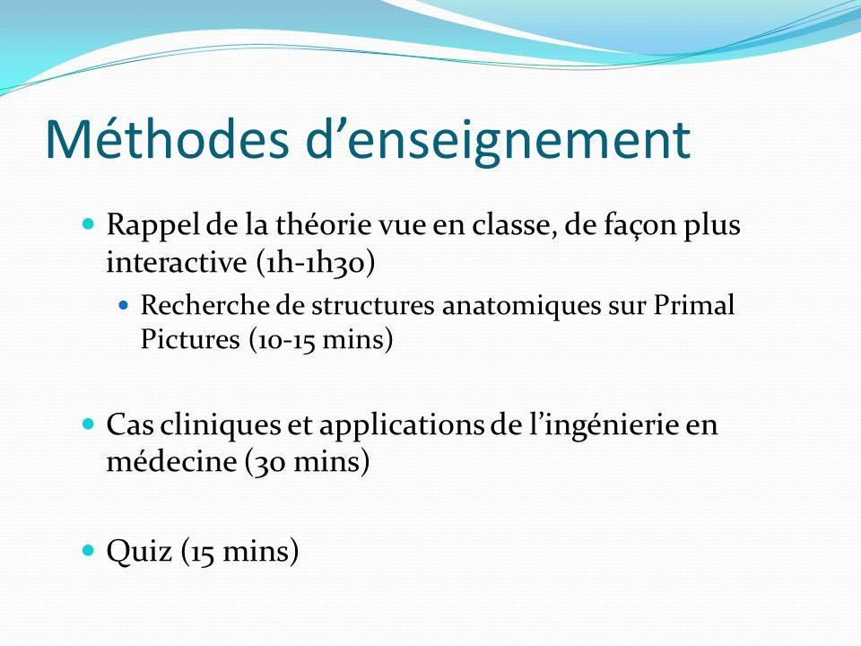 Méthodes d'enseignement