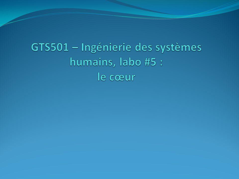GTS501 – Ingénierie des systèmes humains, labo #5 : le cœur