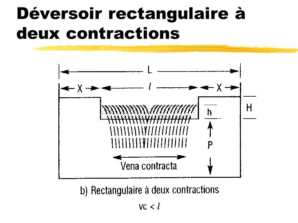 Déversoir rectangulaire à deux contractions