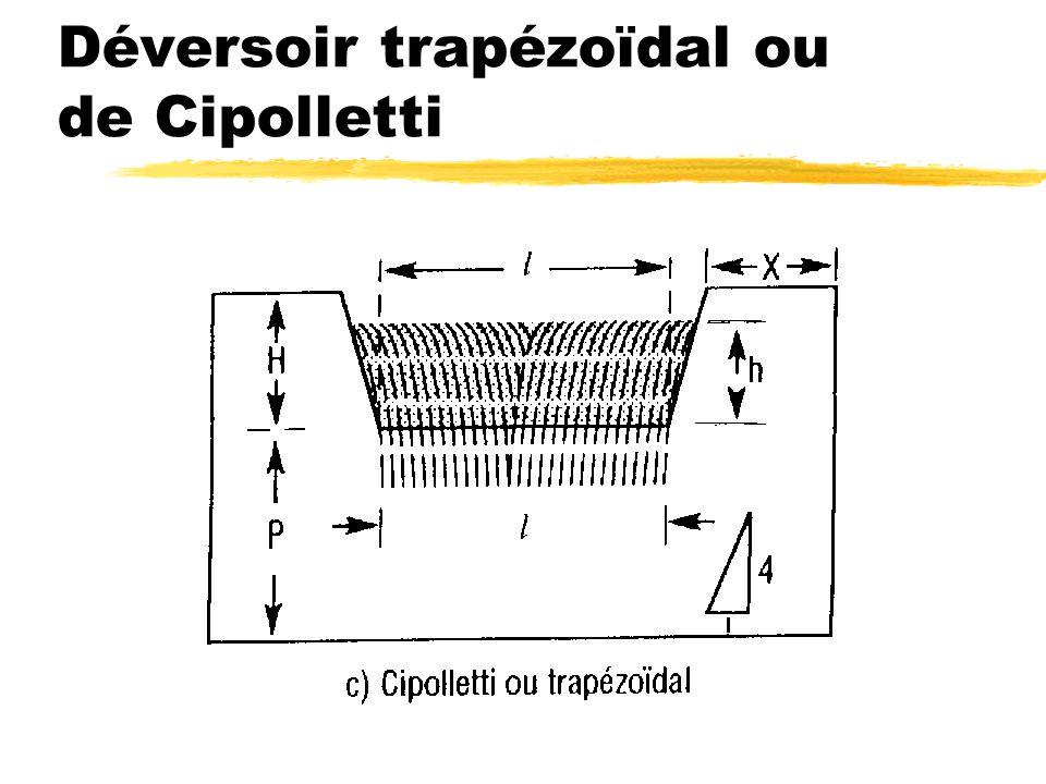 Déversoir trapézoïdal ou de Cipolletti